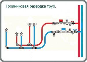Способы монтажа водопроводных труб в квартире
